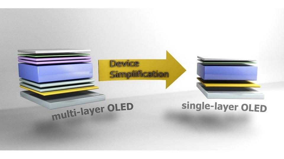 Blue Single-Layer Organic Light-Emitting Diodes using Fluorescent Materials.  A Molecular Design View Point