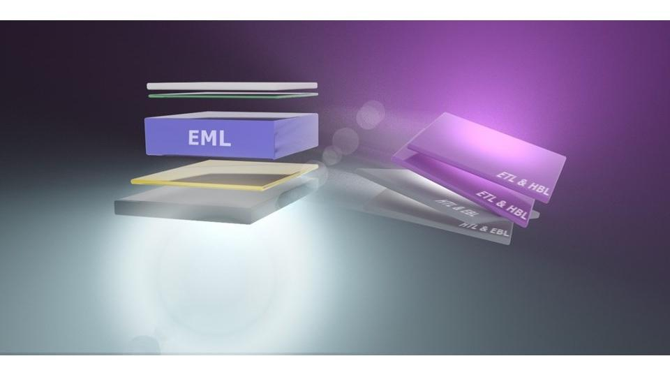 Designing host materials for the emissive layer of single‐layer phosphorescent organic light‐emitting diodes: toward simplified organic devices